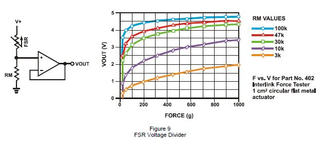 Projects: Linearized Force Sensor | Cool Cap Engineer