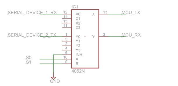 Default Circuit