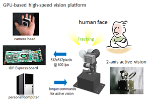 facetracking_overview